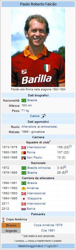 DATI BIOGRAFICI PAULO ROBERTO FALCAO