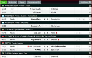 Diretta Goal Risultati In Tempo Reale Livescore Blocco Sport