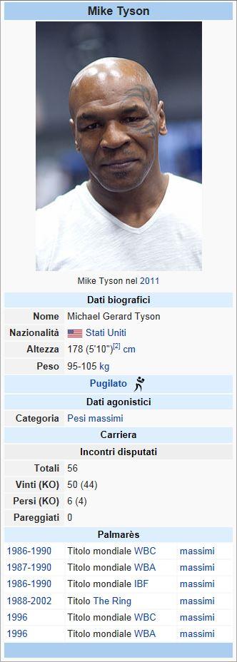 Dati Biografici Mike Tyson
