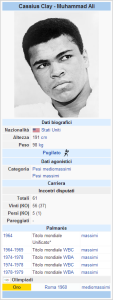 Dati Biografici Muhammad Ali