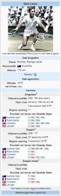 Wiki Dati Rod Laver