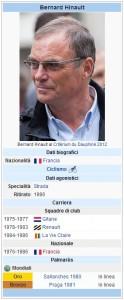 Wiki dati Bernard Hinault