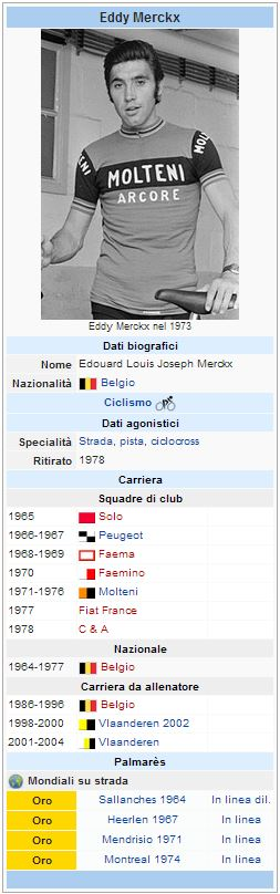 Wiki dati Eddy Merckx