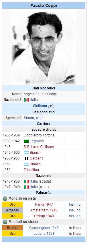 Wiki dati Fausto Coppi