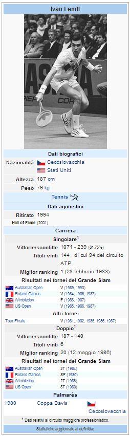 Wiki dati Ivan Lendl