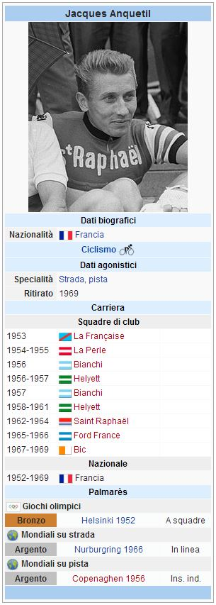 Wiki dati Jacques Anquetil