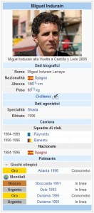 Wiki dati Miguel Indurain