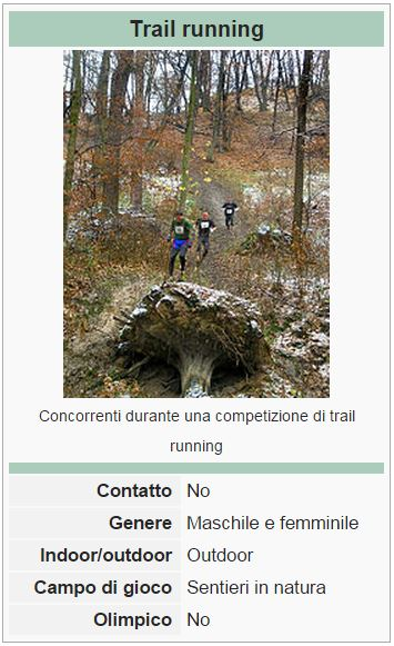 WIKI DATI TRAIL RUNNING