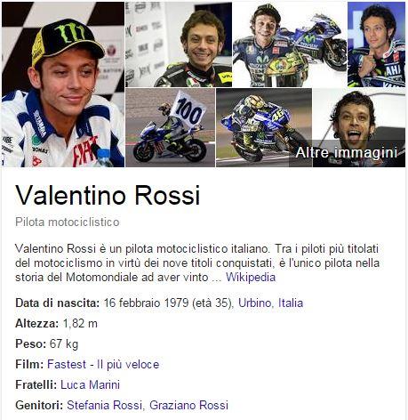 VALENTINO ROSSI GOOGLE DATI